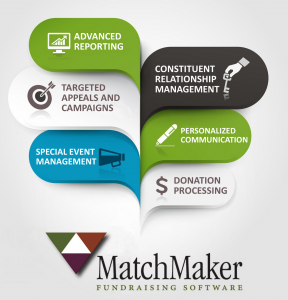 MatchMaker FundRaisiing Software